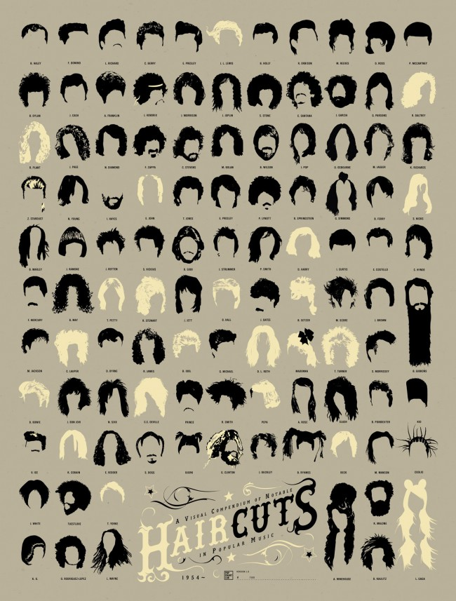 Pop Chart Lab - 'A Visual Compendium of Notable Haircuts in Popular Music'